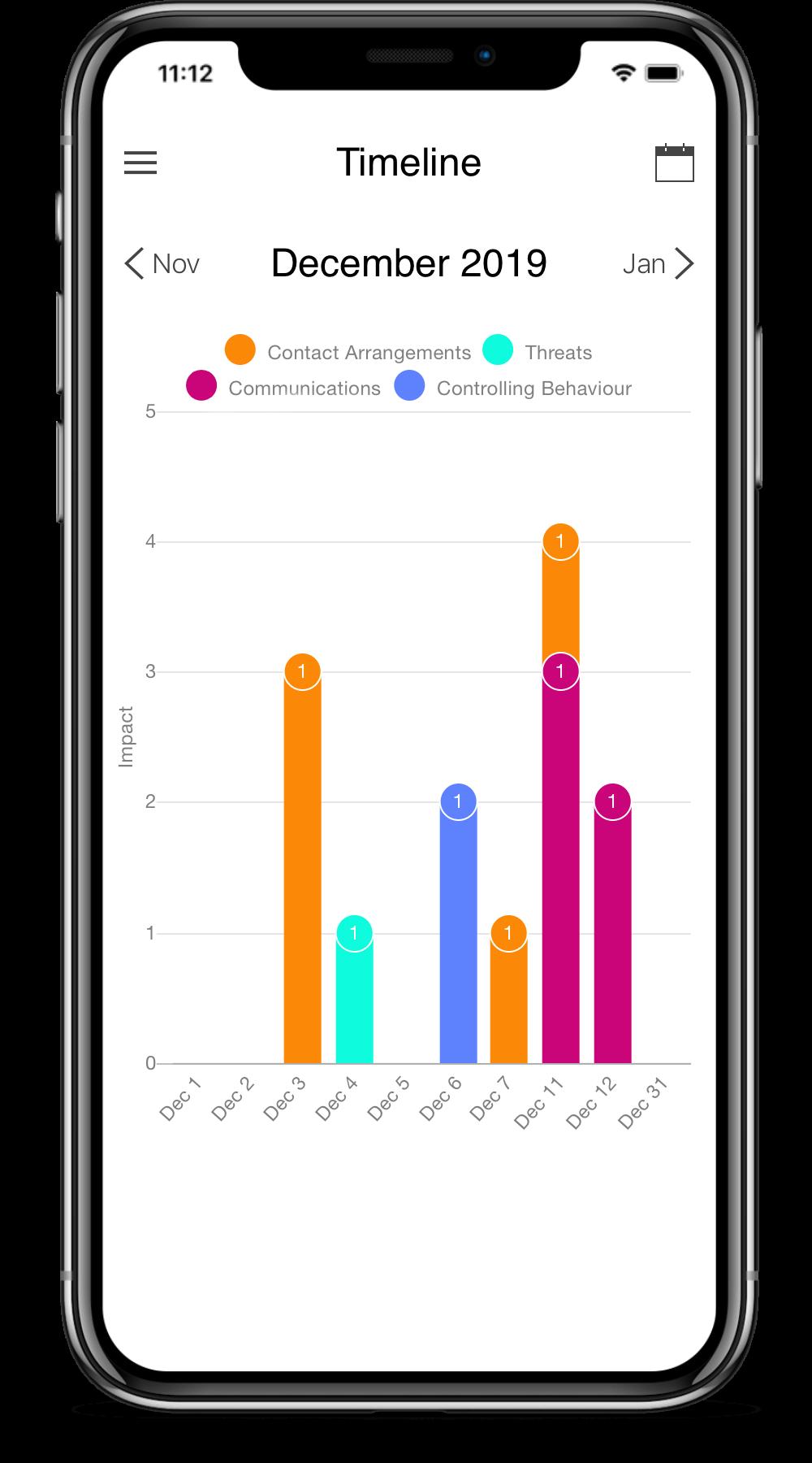 On Record App Timeline