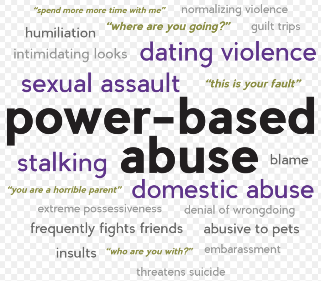 abuse words